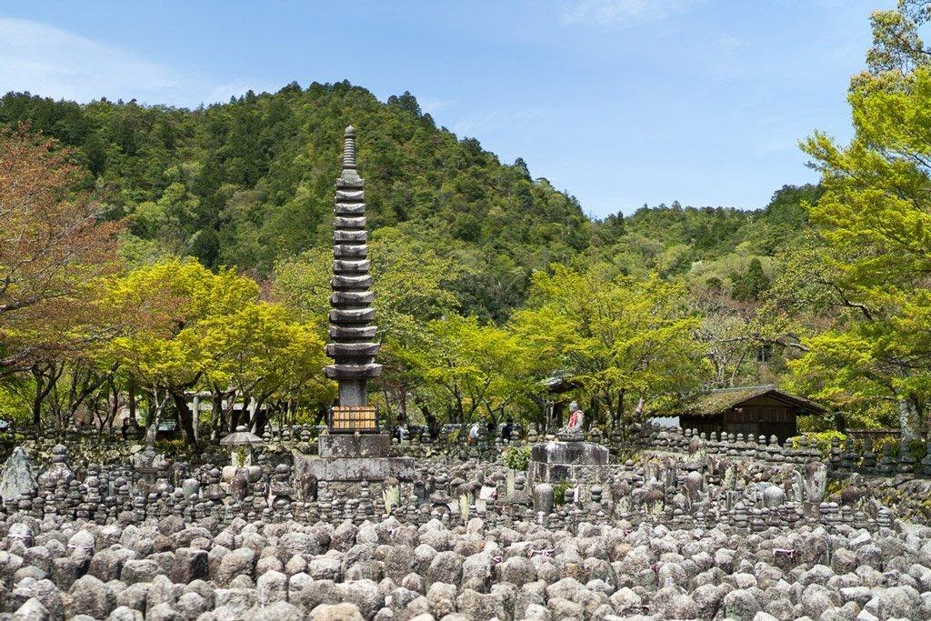 Kyoto Tipps Der Perfekte Guide Fur Kyoto Karte