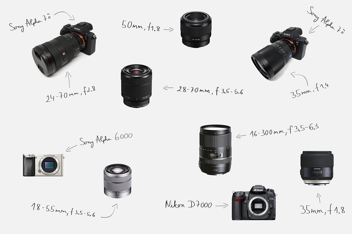 Unsere Kameras und Objektive