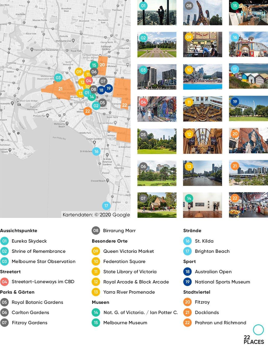 Melbourne Sehenswürdigkeiten Karte