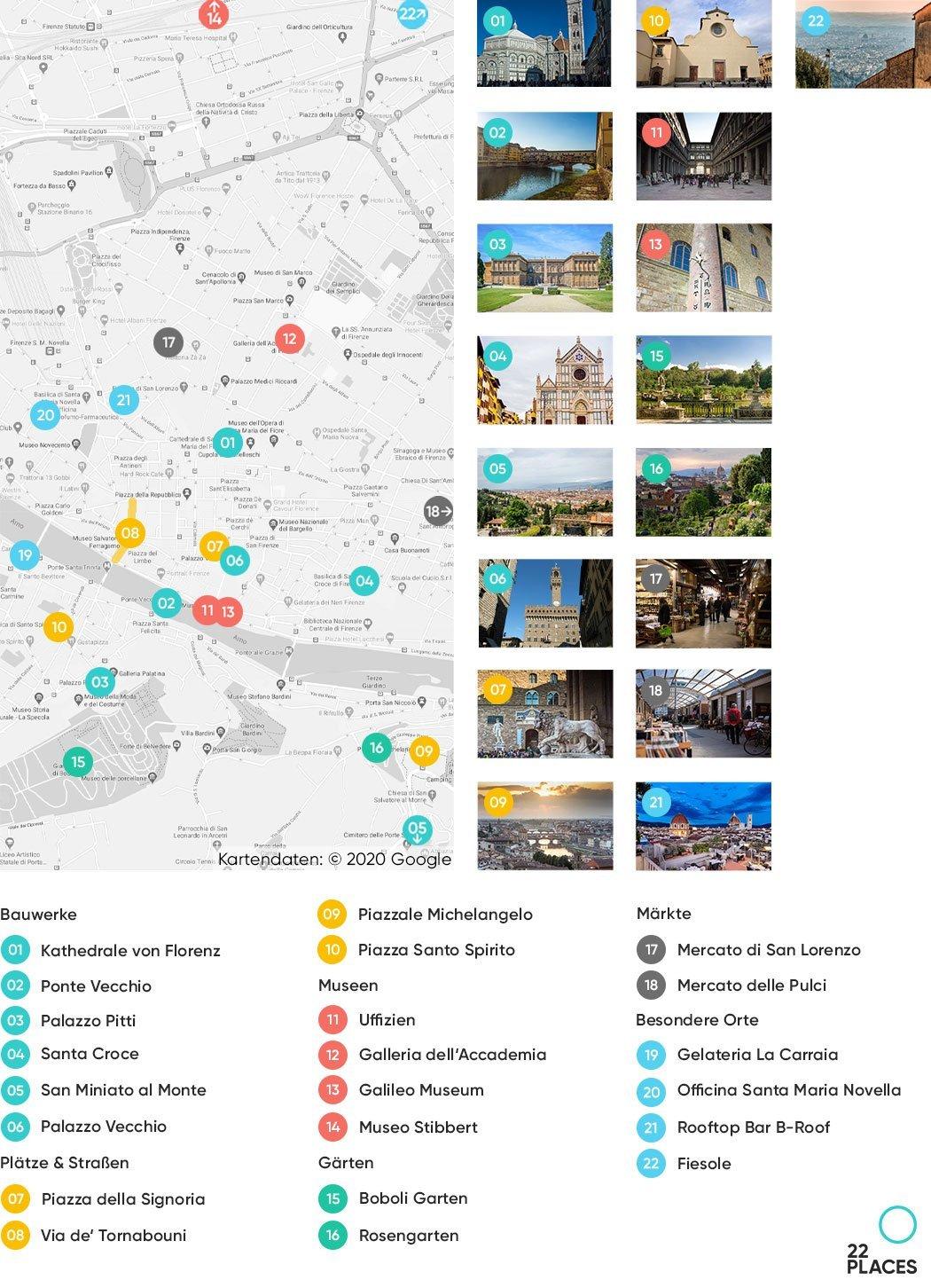 Florenz Sehenswürdigkeiten Karte