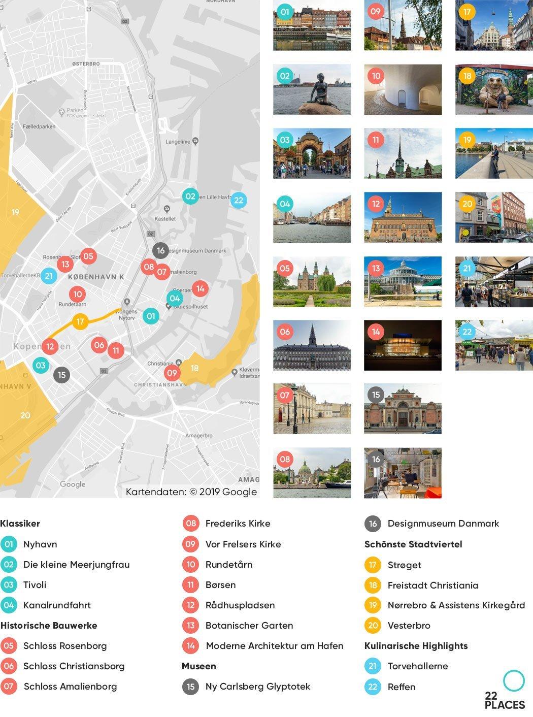 Kopenhagen Sehenswürdigkeiten Karte