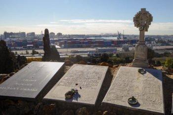 Friedhof Montjuic