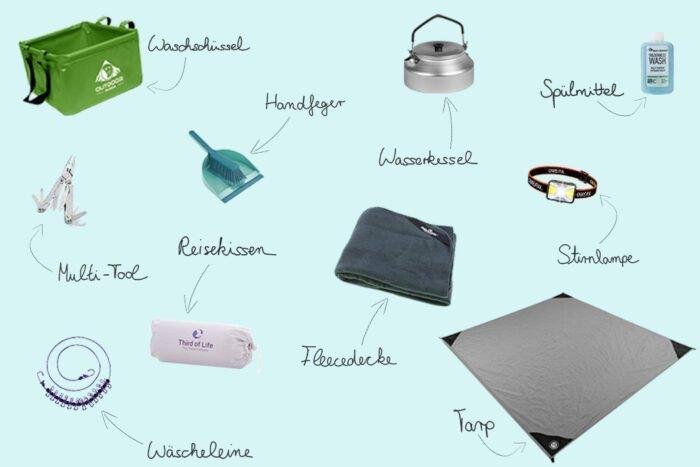 Packliste Wohnmobil: Was musst du für den Wohnmobil-Urlaub alles einpacken?