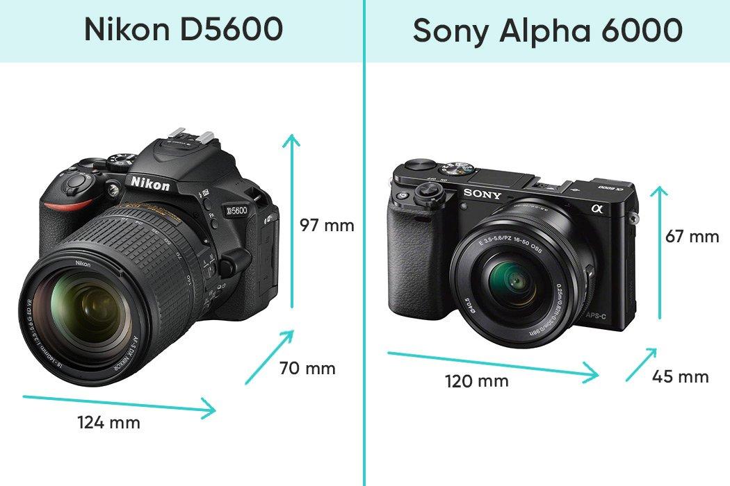 Größenvergleich Kameras